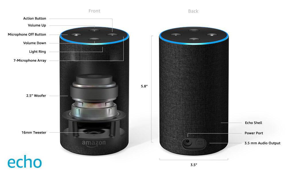 Amazon Echo tekniska specifikationer