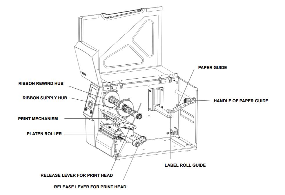 unboxing-godex-ZX420i-15-mekanismer.png
